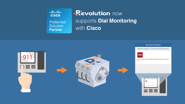 Dial Monitoring for Cisco