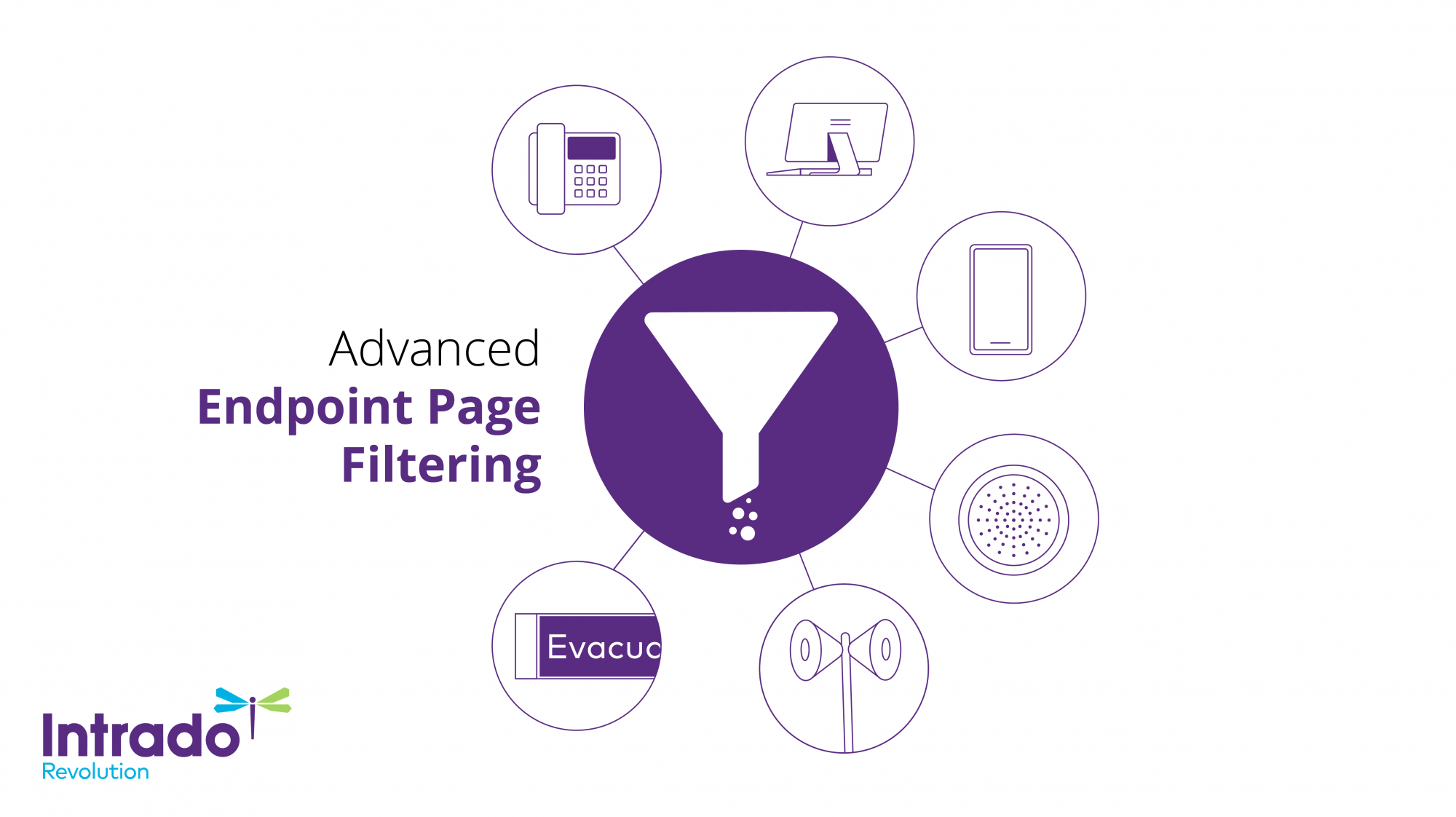 Advanced Endpoint Page Filtering