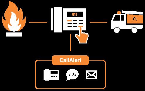 Syn-Apps CallAlert